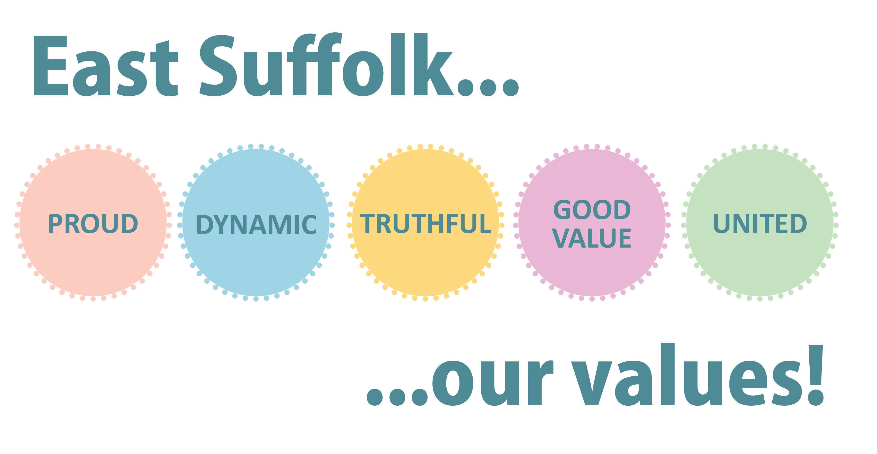 East Suffolk Values